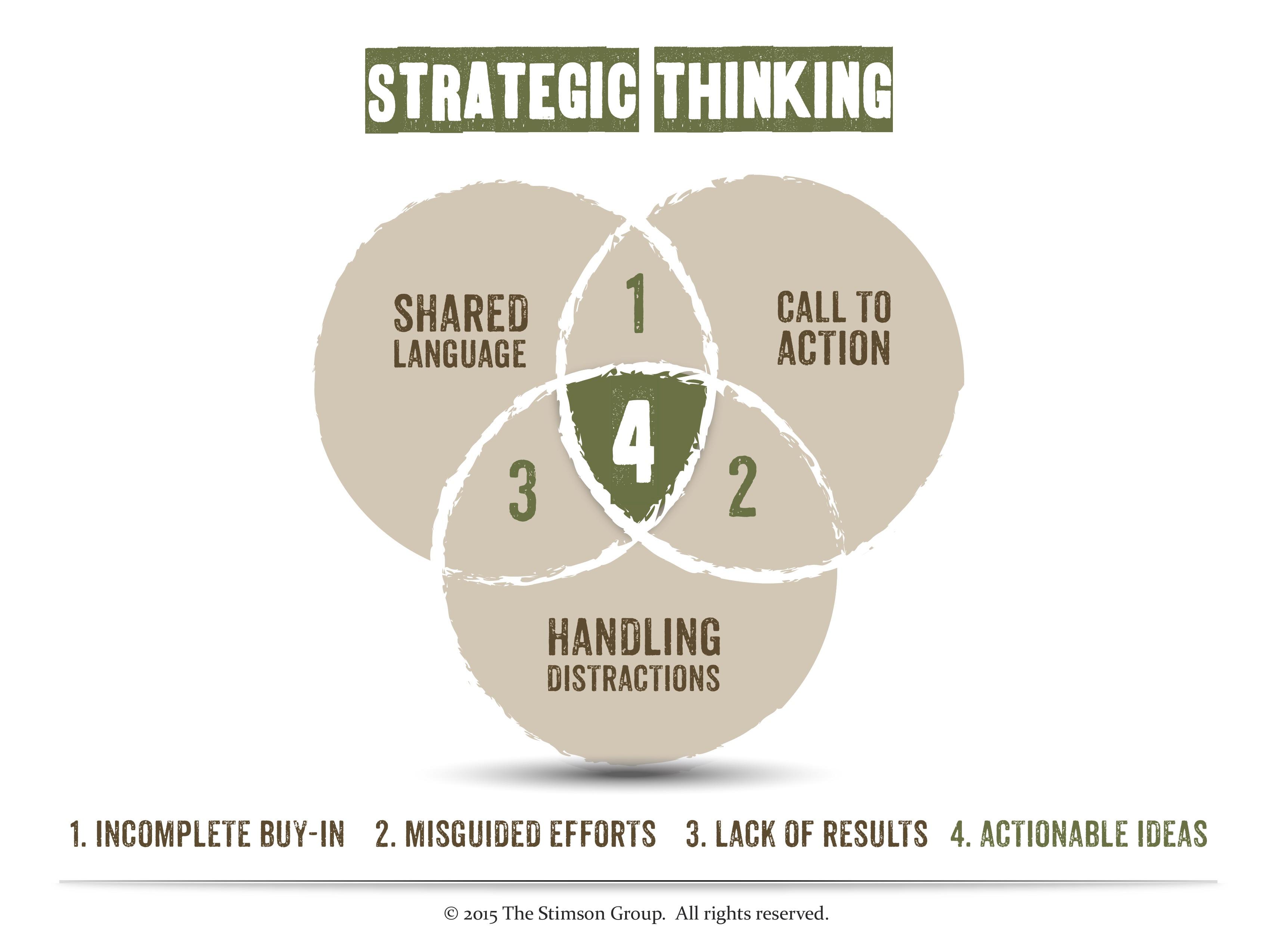 Stimson-150430-Q1-Strategic-Thinking
