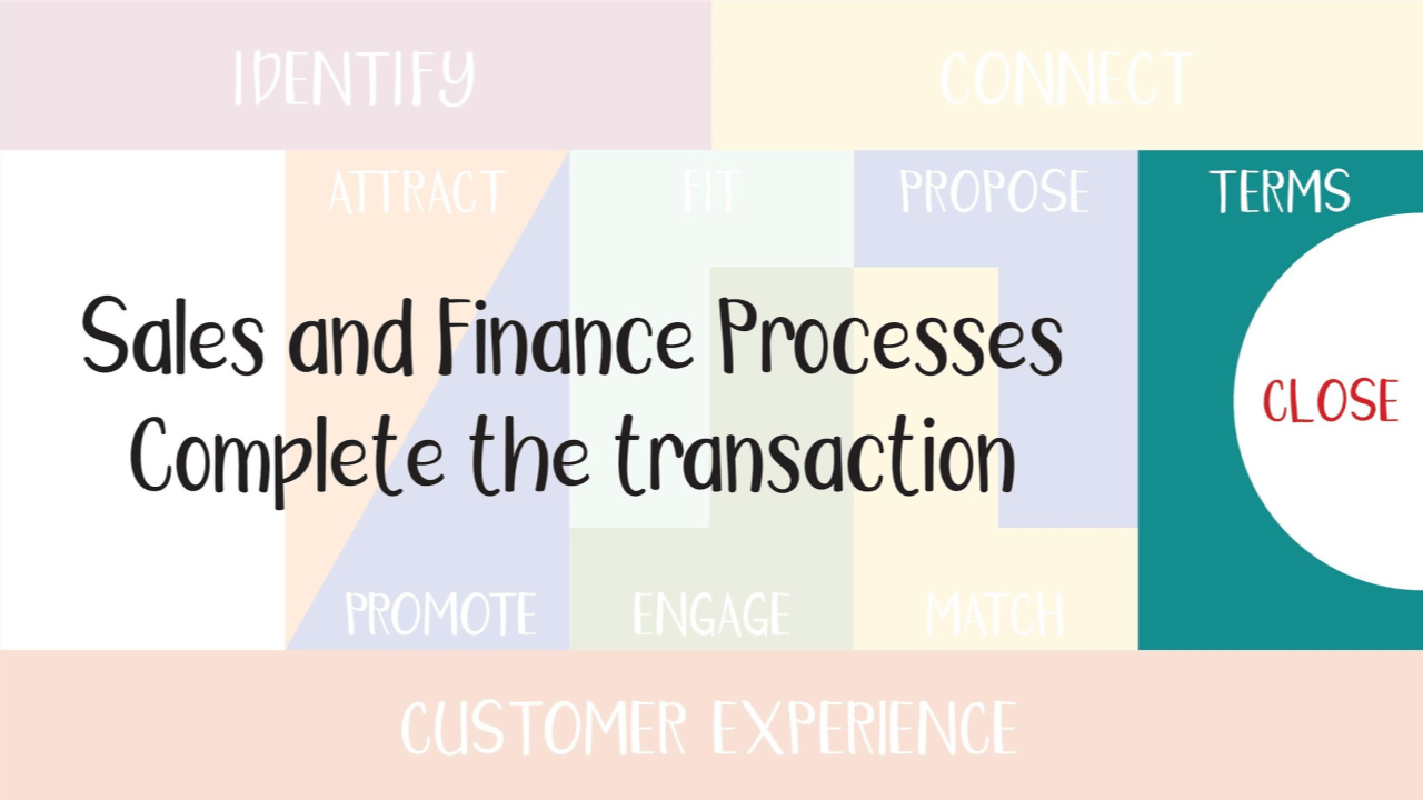 Sales and Finance Processes